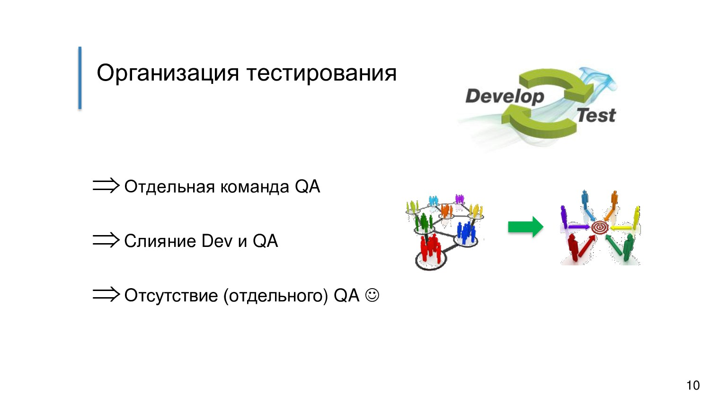 Организация тестирования Отдельная команда QA ...