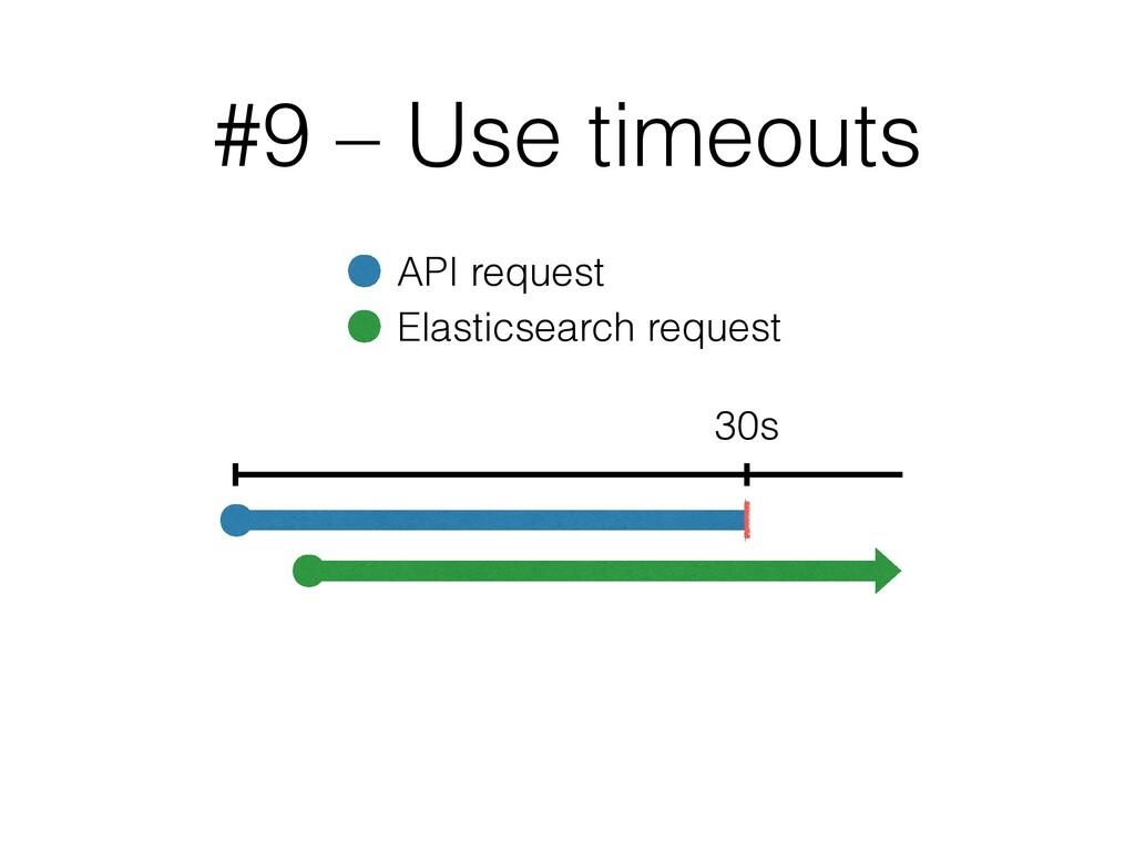#9 – Use timeouts API request Elasticsearch req...