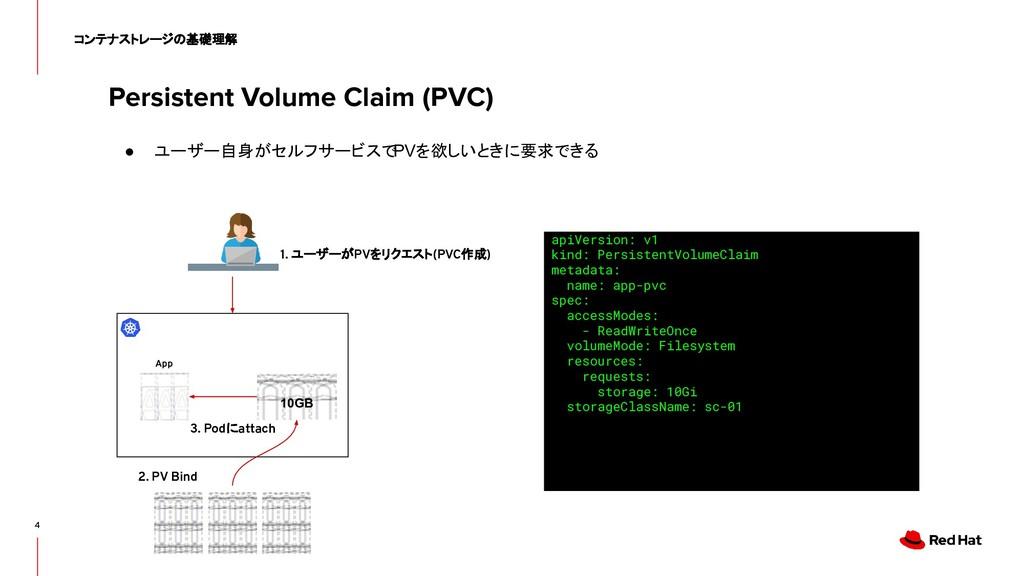 Persistent Volume Claim (PVC) 4 コンテナストレージの基礎理解 ...