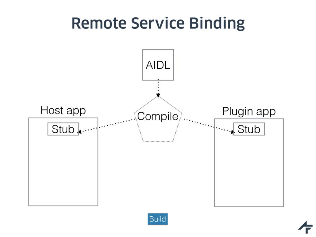 Remote Service Binding Host app Plugin app AIDL...