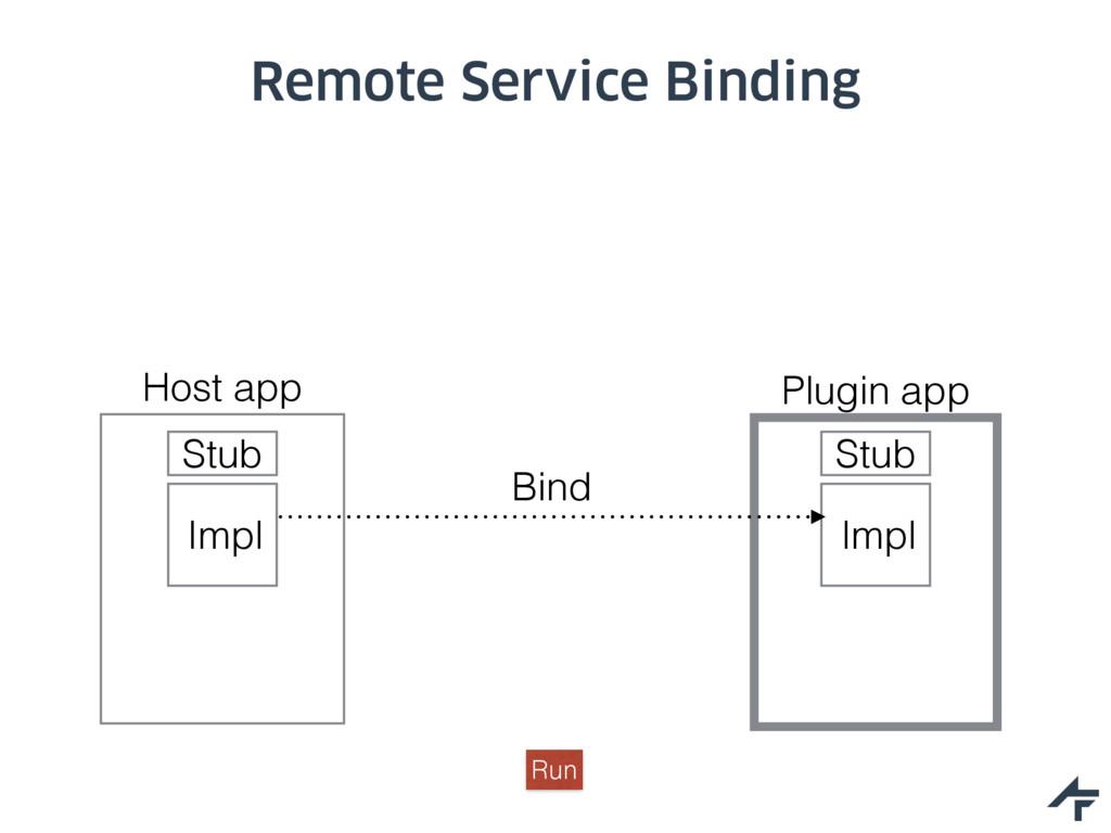 Remote Service Binding Host app Plugin app Stub...