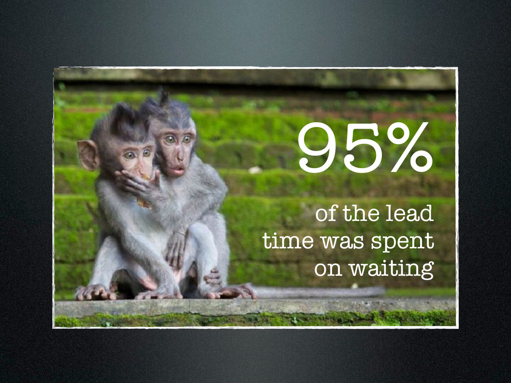 95% of the lead time was spent on waiting