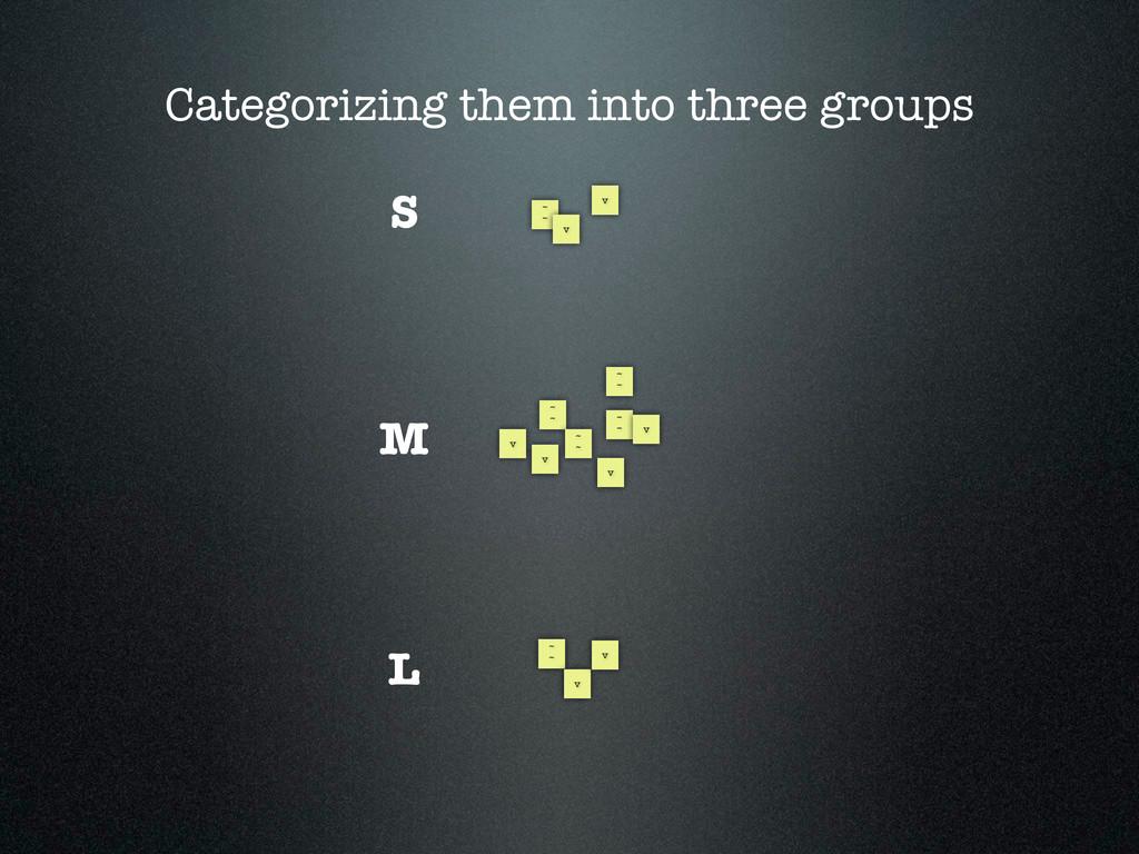 Categorizing them into three groups ~ ~ ~ ~ ~ ~...