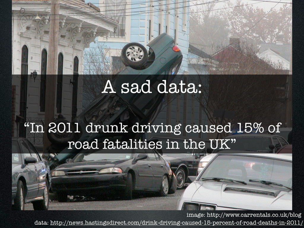 """A sad data: """"In 2011 drunk driving caused 15% o..."""