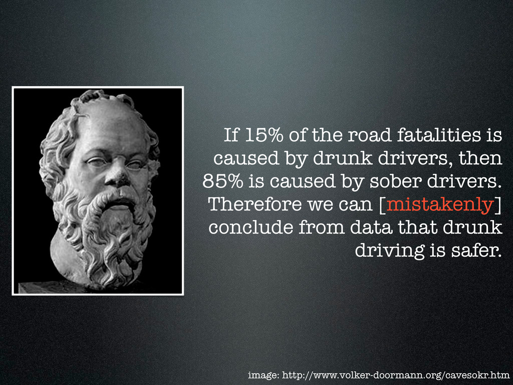 If 15% of the road fatalities is caused by drun...
