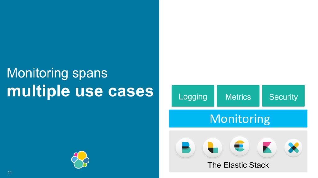 The Elastic Stack 11 Logging Metrics Security M...