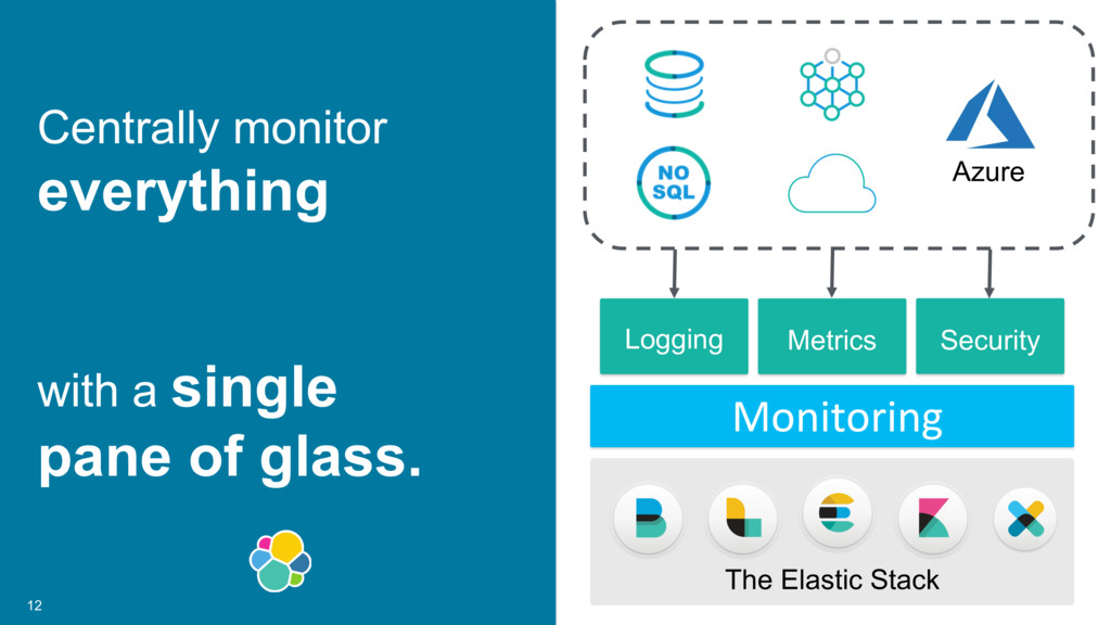 The Elastic Stack 12 Logging Metrics Security M...
