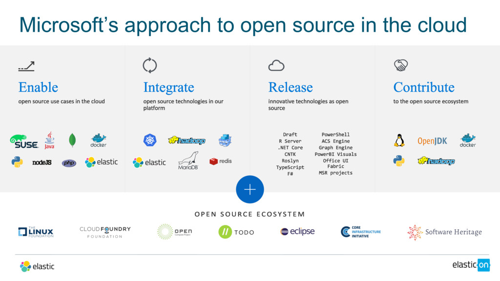 Microsoft's approach to open source in the cloud