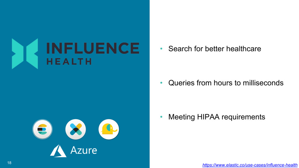 18 • Search for better healthcare • Queries fro...