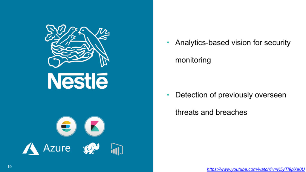 19 • Analytics-based vision for security monito...