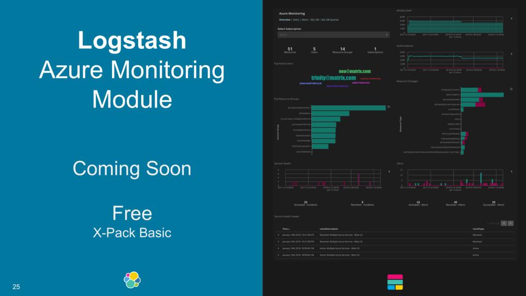 25 Logstash Azure Monitoring Module Coming Soon...