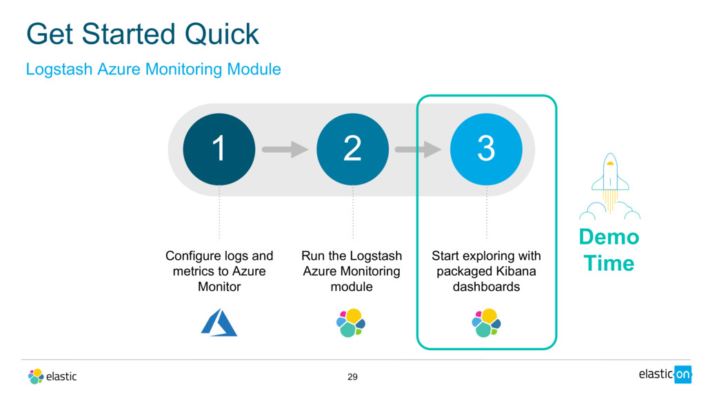 Get Started Quick 29 Configure logs and metrics...