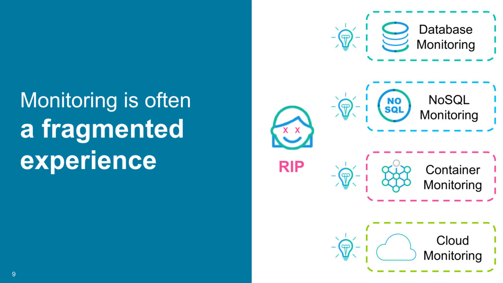 9 Monitoring is often a fragmented experience D...