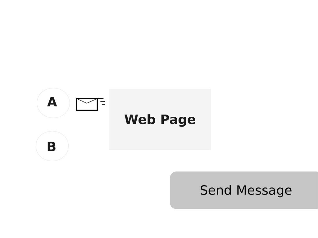 Web Page A B Send Message