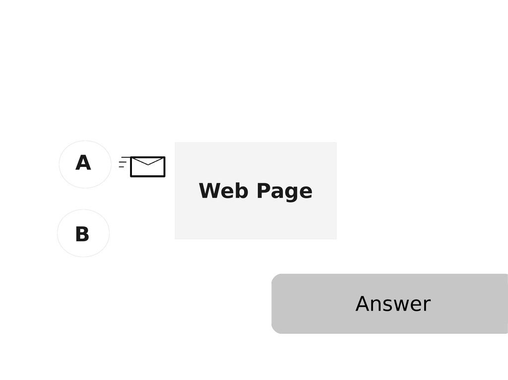 Web Page A B Answer