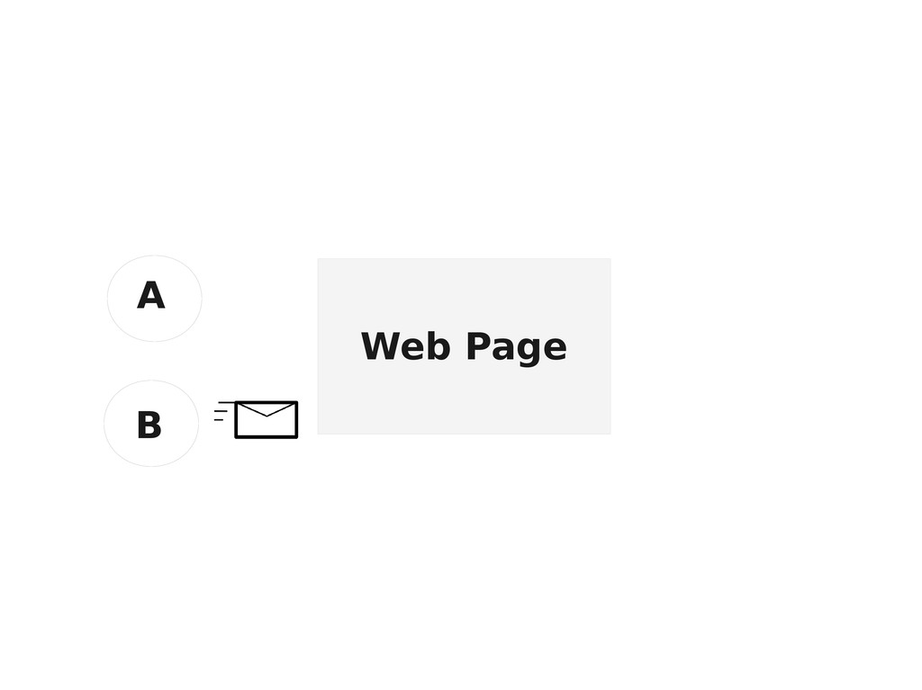 Web Page A B
