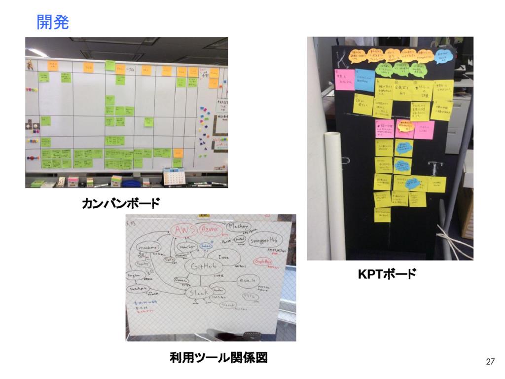 27 開発 KPTボード カンバンボード 利用ツール関係図