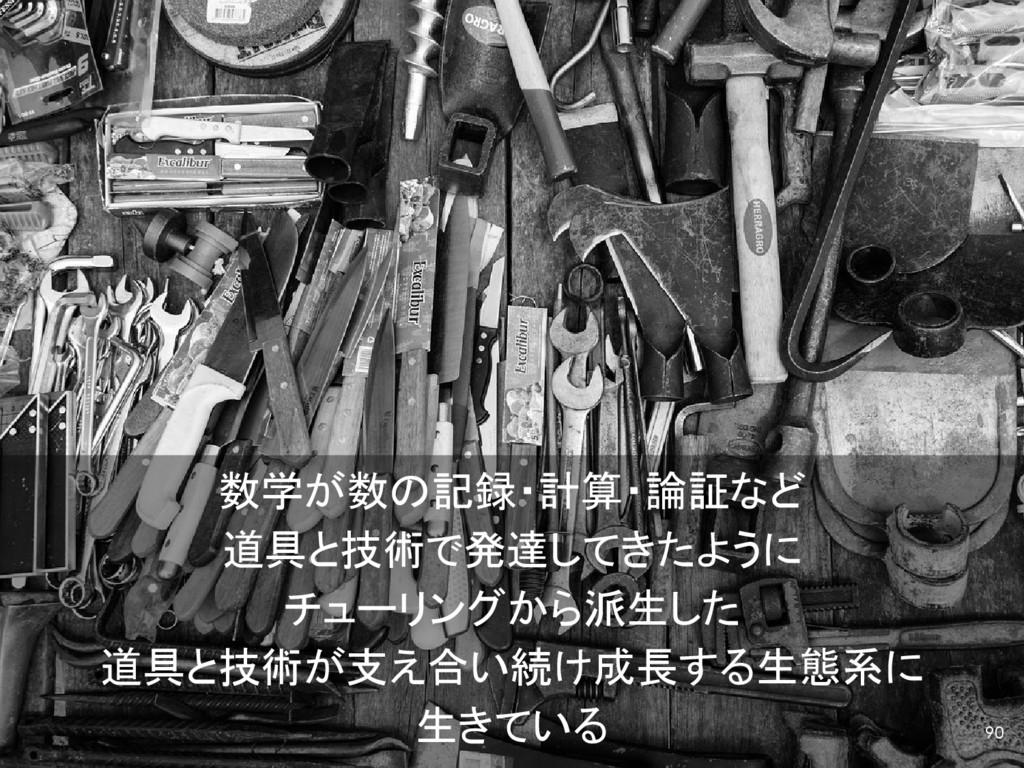 数学が数の記録・計算・論証など 道具と技術で発達してきたように チューリングから派生した 道具...