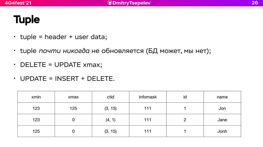 DmitryTsepelev 404fest'21 Tuple • tuple = heade...