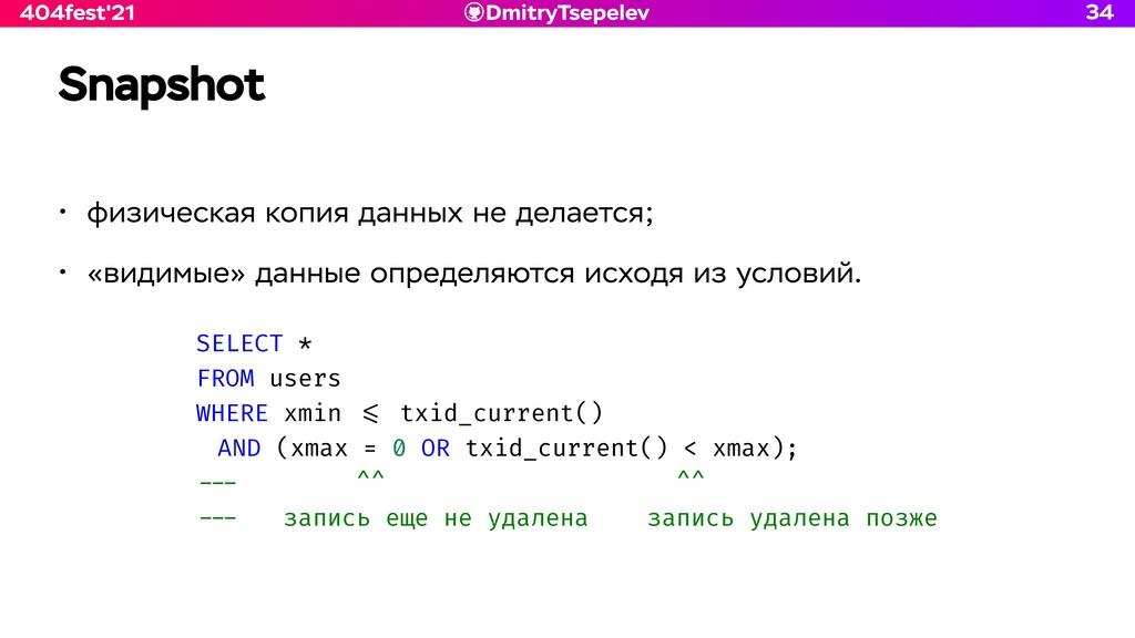 DmitryTsepelev 404fest'21 Snapshot • физическая...