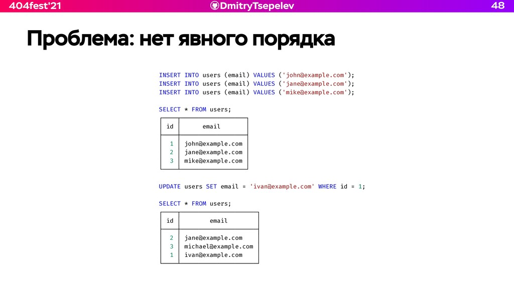 DmitryTsepelev 404fest'21 INSERT INTO users (em...