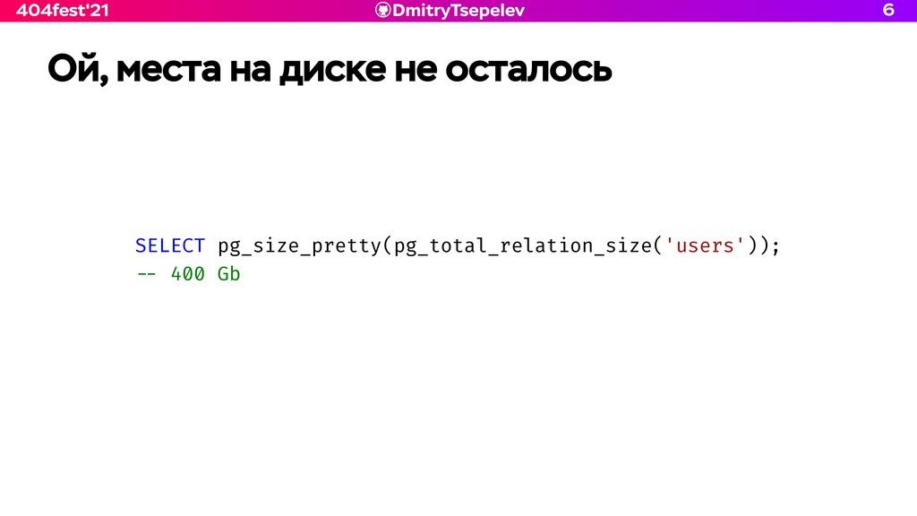 DmitryTsepelev 404fest'21 6 Ой, места на диске ...
