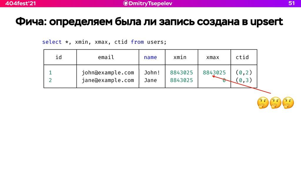 DmitryTsepelev 404fest'21 Фича: определяем была...