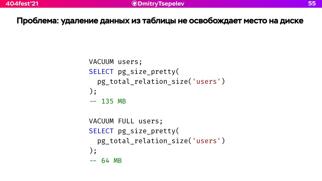 DmitryTsepelev 404fest'21 Проблема: удаление да...
