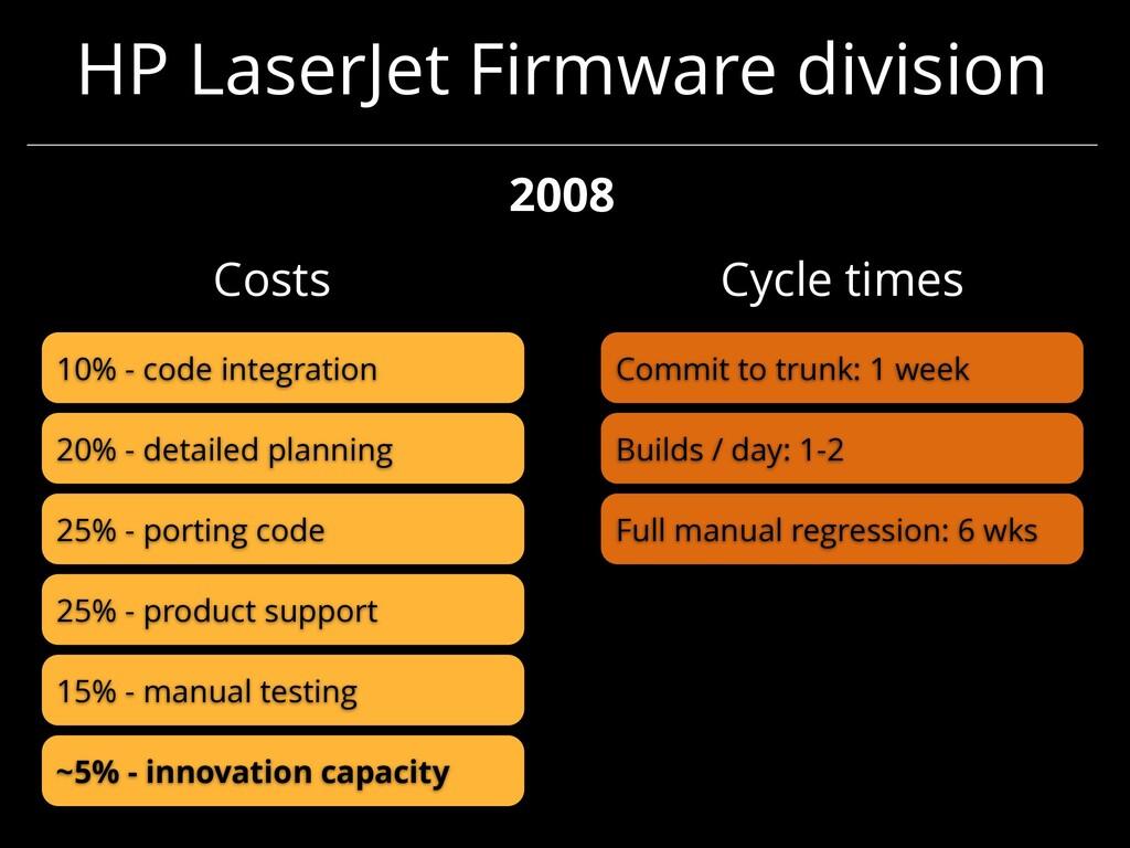 HP LaserJet Firmware division 2008 ~5% - innova...