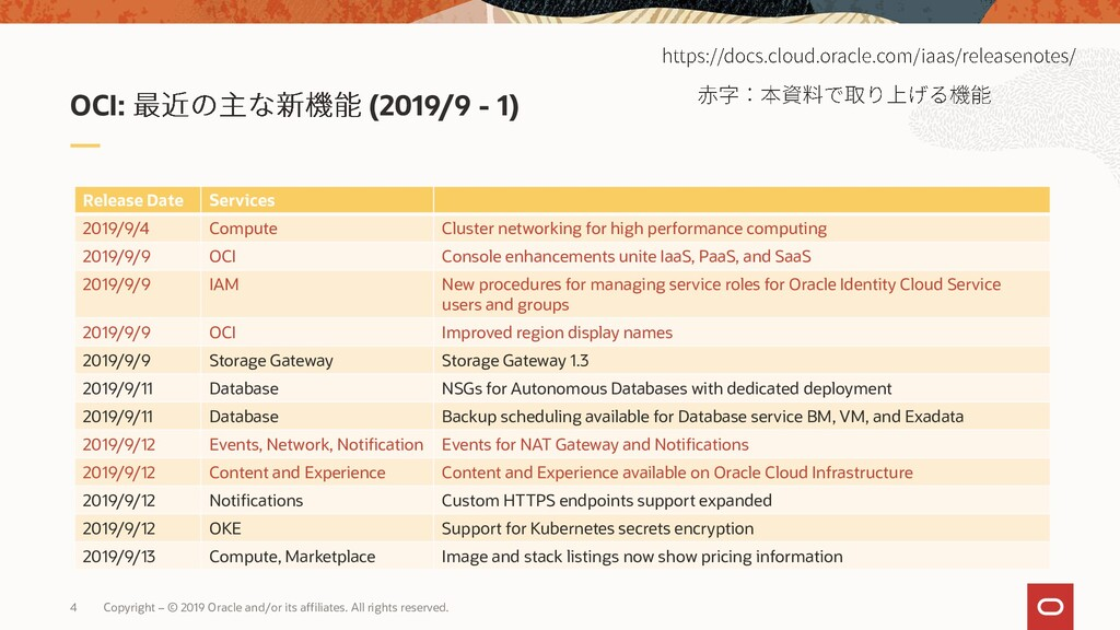 4 Copyright – © 2019 Oracle and/or its affiliat...