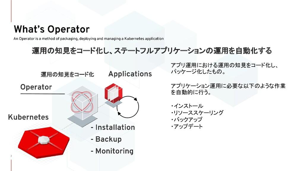 運用の知見をコード化し、ステートフルアプリケーションの運用を自動化する アプリ運用における運用...