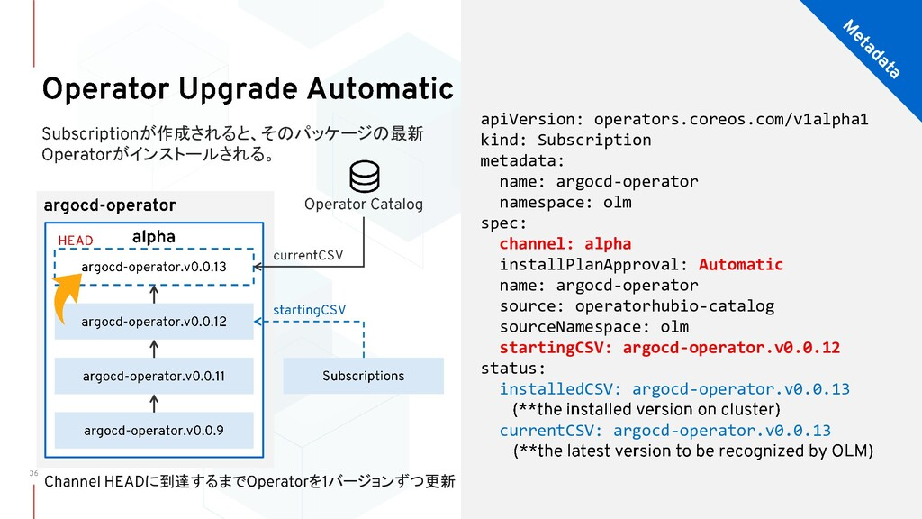 apiVersion: operators.coreos.com/v1alpha1 kind:...