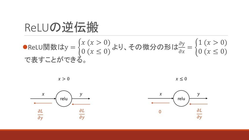 ReLUの逆伝搬 ⚫ReLU関数はy = ቊ  ( > 0) 0 ( ≤ 0) より、その微分...