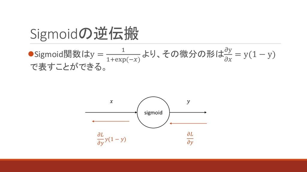 Sigmoidの逆伝搬 ⚫Sigmoid関数はy = 1 1+exp(−) より、その微分の形...