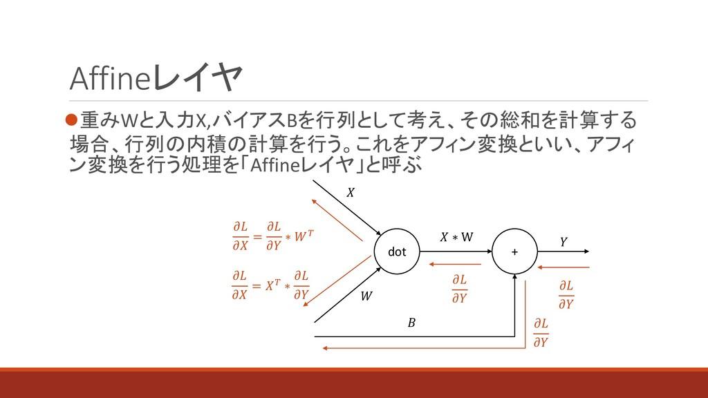 Affineレイヤ ⚫重みWと入力X,バイアスBを行列として考え、その総和を計算する 場合、行...