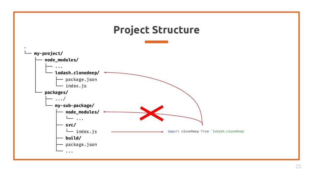 25 Project Structure . └── my-project/ ├── node...