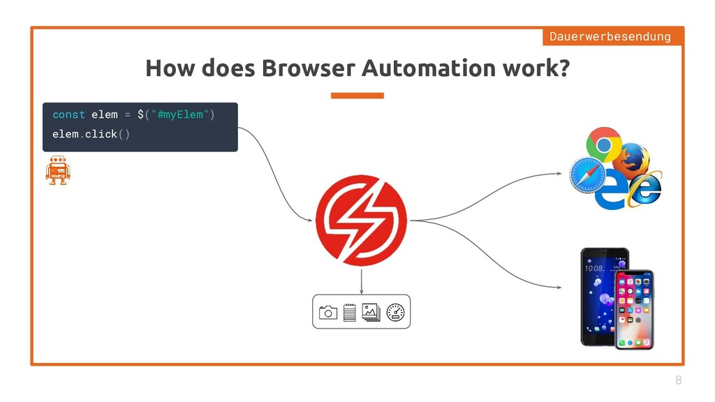 How does Browser Automation work? 8 const elem ...