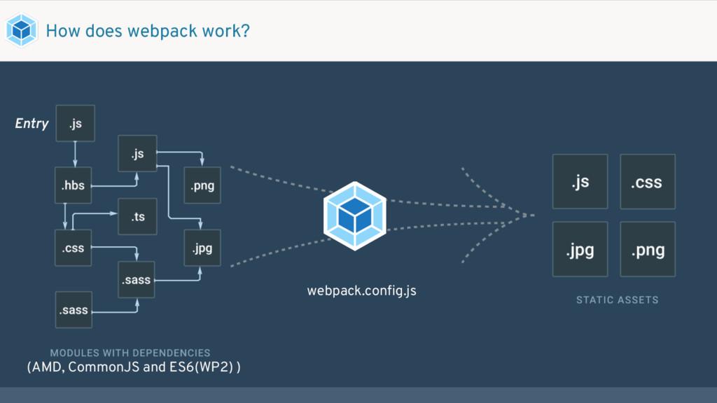 How does webpack work? webpack.config.js Entry ...