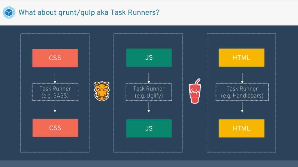 HTML HTML Task Runner (e.g. Handlebars) JS JS T...