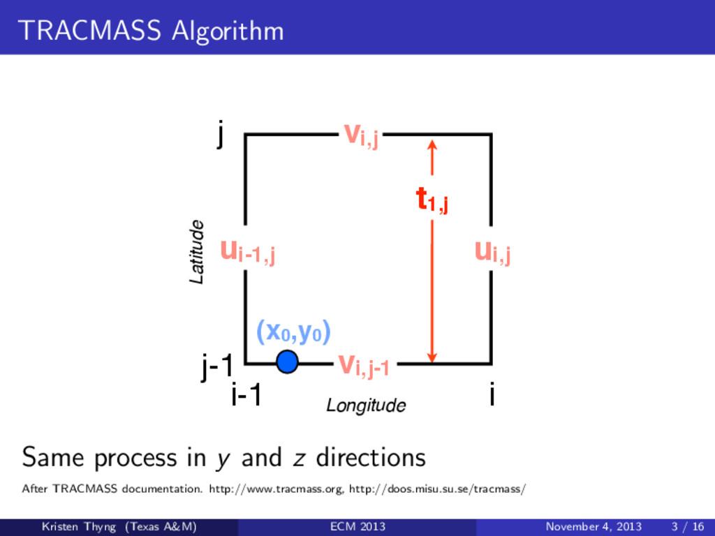 TRACMASS Algorithm j j-1 i-1 i ui,j ui-1,j vi,j...