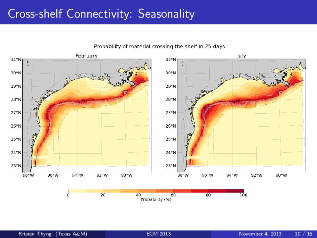 Cross-shelf Connectivity: Seasonality Kristen T...