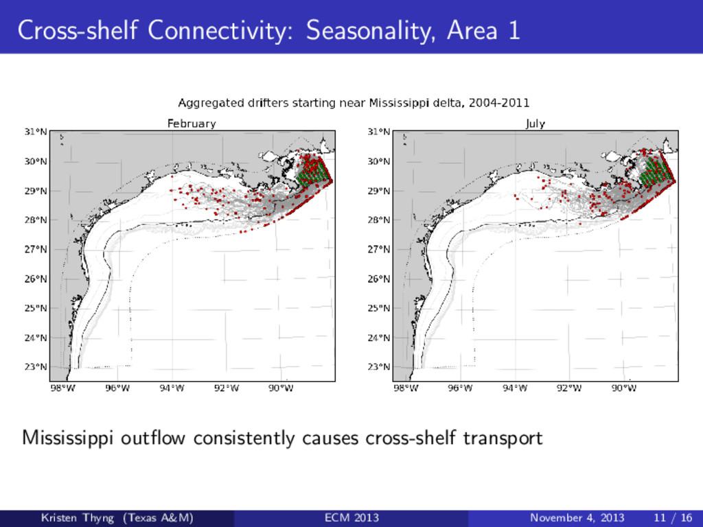 Cross-shelf Connectivity: Seasonality, Area 1 M...