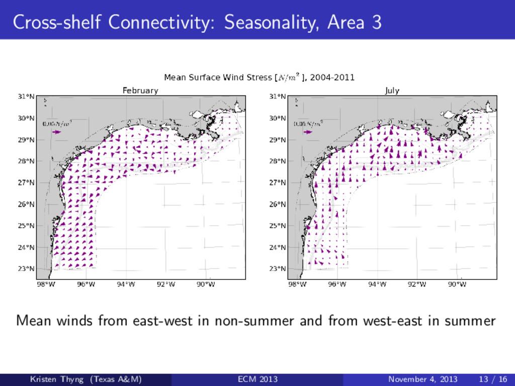 Cross-shelf Connectivity: Seasonality, Area 3 M...