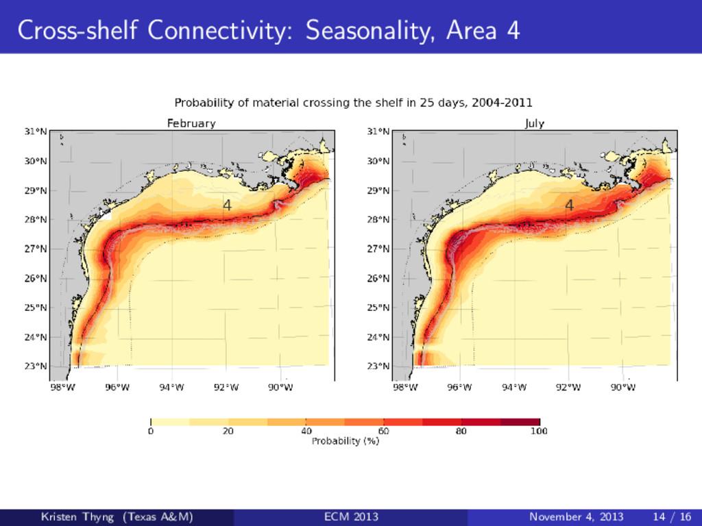 Cross-shelf Connectivity: Seasonality, Area 4 K...