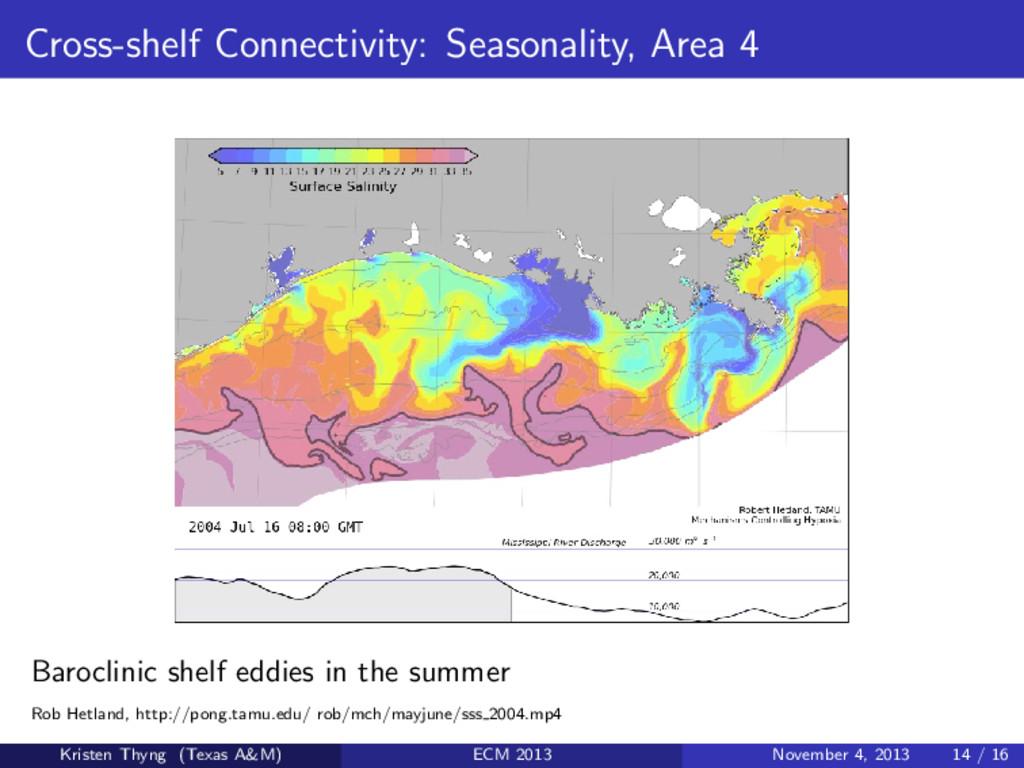 Cross-shelf Connectivity: Seasonality, Area 4 B...