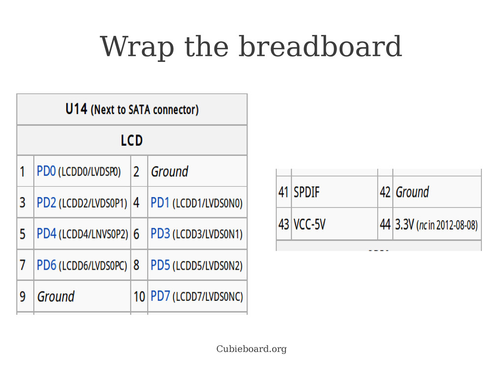Cubieboard.org Wrap the breadboard