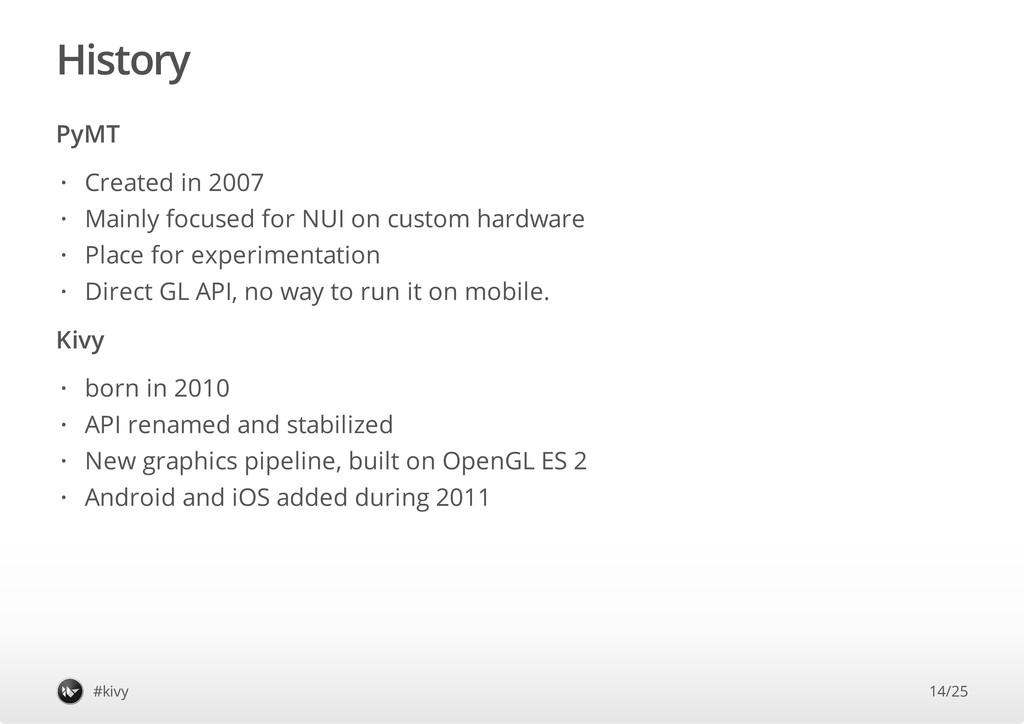 History PyMT Kivy #kivy Created in 2007 Mainly ...
