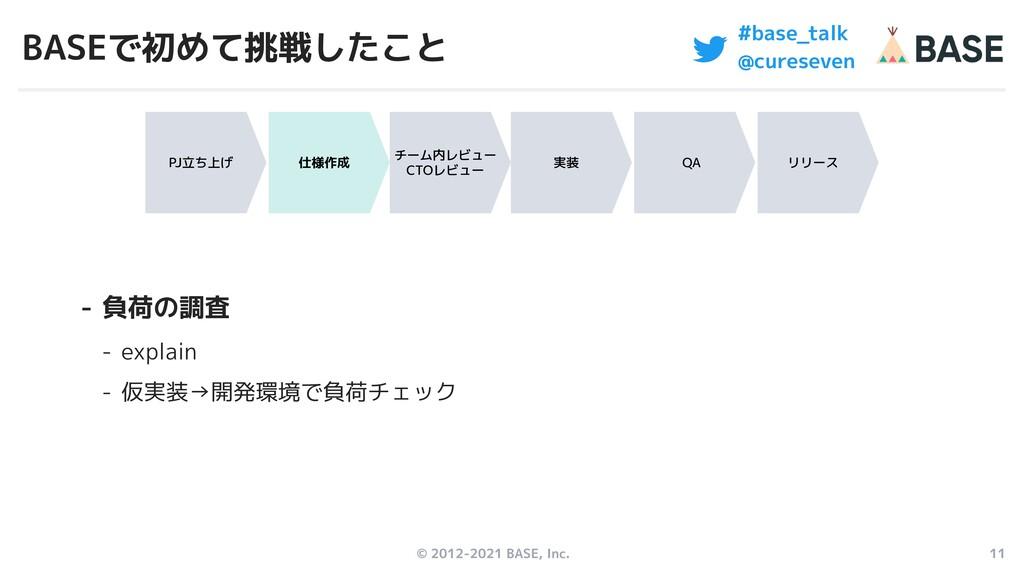 © 2012-2021 BASE, Inc. 11 #base_talk @cureseven...