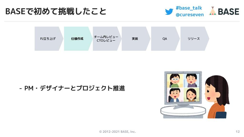 © 2012-2021 BASE, Inc. 12 #base_talk @cureseven...