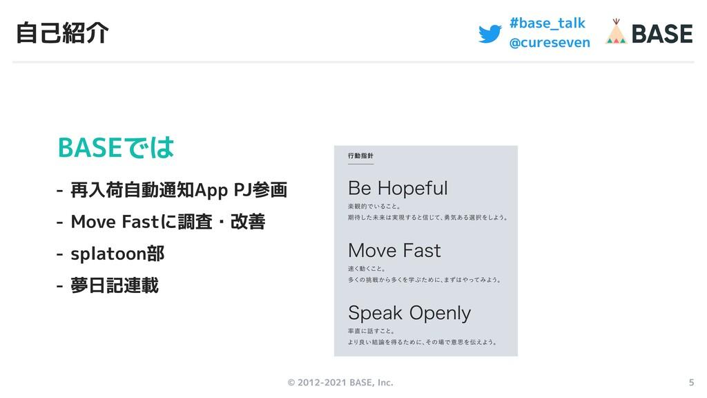 © 2012-2021 BASE, Inc. 5 #base_talk @cureseven ...